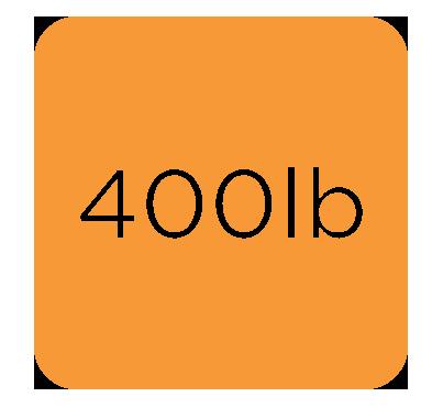 400lb.com